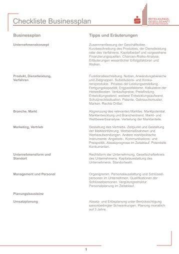 Businessplan – Aufbau, Gliederung, Inhalt