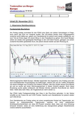 Technischer Marktkommentar vom 02 - Tradematiker