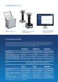 Datenblatt Tangens Delta Messung TD Familie - b2 electronic GmbH - Seite 7