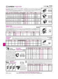 25 item s LITTELFUSE V130LA20CP C-III Series 228 VDC 130 V RMS 340 V Clamp 9000 A Radial Lead Varistor