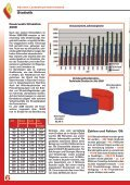 Leistungsbericht 2009 - Landesfeuerwehrverband Kärnten - Seite 6