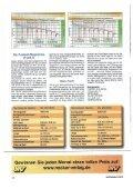 FAIR P-Ion Akkus im Test - Crizz - Page 3