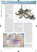 Neuer Reaktortyp profitiert von Kooperation mit IT ... - AVEVA Gmbh - Seite 4