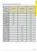 Softwarepakete für die Protokollierung - Page 2