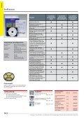 Softwarepakete für die Protokollierung - Page 3