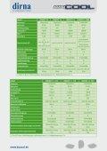 Die umfassendste und modernste Produktlinie, die es auf ... - Bycool - Seite 7