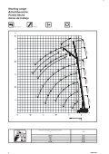 All-Terrain Crane AT-Kran Grue Tout Terrain Grúa Todo Terreno - Page 3