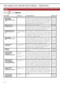Technische Spezifikationen Komponenten 2013 - Campagnolo - Page 2