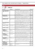 Technische Spezifikationen Komponenten 2013 - Campagnolo - Page 4