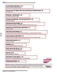 Theatermagazin ZeitSchrift 1 10/11 - Druschba-Spezial - Seite 2