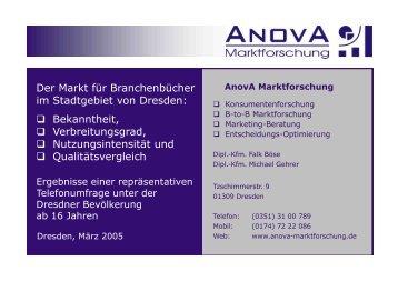 Dresdner Branchen Marktanalyse