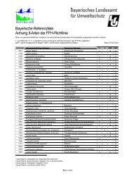 Bayerische Referenzliste Anhang II-Arten der FFH-Richtlinie