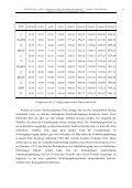 PDF herunterladen, ca. 420 KB - Prof. Dr. Horst-Peter Hesse - Seite 5