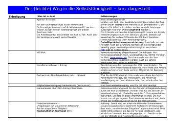 zum Download - Wolfgang Kiesel