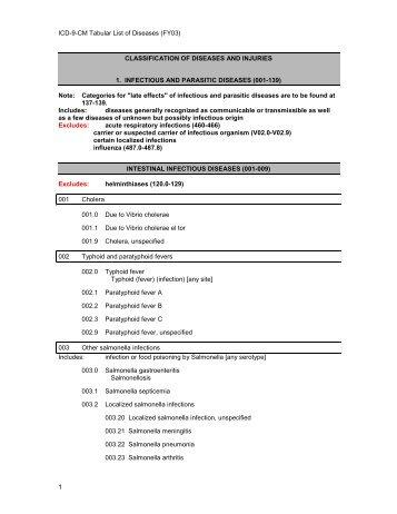 2011 icd 9 cm diagnosis tabular listing scan health plan for Tabular table