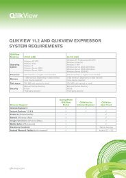 qlikview 11.2 and qlikview expressor system requirements - cellent ...