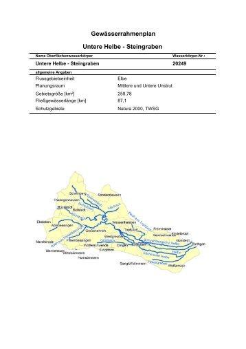 Untere Helbe - Steingraben Gewässerrahmenplan
