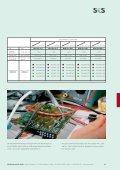 Messleitungen / Measuring leads - AlHof - Seite 7