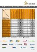 Produktblatt System Alliance - Page 3