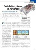 Serielle Bussysteme im Automobil - Vector - Seite 7