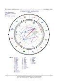 ASTROLOGISCHE ANALYSE Beruf Langform - Seite 5