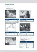 Inhalation und Beatmung - Covidien - Seite 6