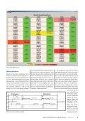 ALLSAT® Global Monitoring an einer Spannbetonbrücke - Seite 4