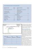 ALLSAT® Global Monitoring an einer Spannbetonbrücke - Seite 5