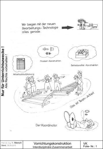 Arbeitsblätter-Vorrichtungen