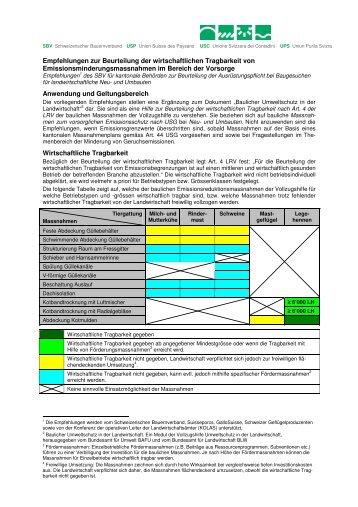 Empfehlungen zur Beurteilung der wirtschaftlichen Tragbarkeit von ...