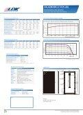 Datenblatt - Tenten Solar - Seite 4