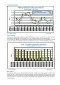 Monatsbericht über die Marktlage bei Milch und ... - Swissmilk - Seite 2