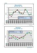 Monatsbericht über die Marktlage bei Milch und ... - Swissmilk - Seite 4