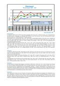 Monatsbericht über die Marktlage bei Milch und ... - Swissmilk - Seite 5
