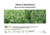 Erbsen & Ackerbohnen - Naturland