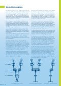 Mikroskope Broschüre - A.KRÜSS Optronic GmbH - Seite 4