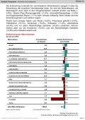 Handels-Telegramm-02-2013 - IRI - Seite 5