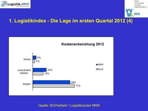 Aktuelle Fragen der Verkehrspolitik - Ci-gruppe.de