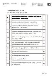Bussenliste für Radfahrer - Pro Velo - Winterthur