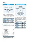 Kompaktführung Typ GSR - Romani GmbH - Page 3