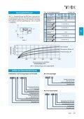 Kompaktführung Typ GSR - Romani GmbH - Page 4