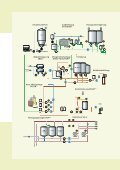 Messeinrichtungen und Prozessanlagen - GEA Diessel GmbH - Seite 3
