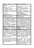 regolamento per la concessione di contributi a favore delle attivitá ... - Page 2