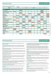 und Themenübersicht 2013 - Der Gemeinderat