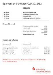 Endstand 2011/2012: ausgeschieden in der 4. Runde