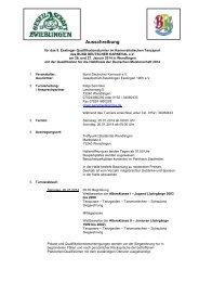 Ausschreibung - Gesellschaft Zwieblingen 1905 e.V.