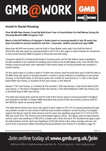 Invest In Social Housing - GMB