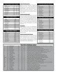 Game Notes - Duke University Athletics - Page 5