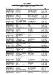 Freie Zimmer von Freitag, 1. März 2013 bis Sonntag, 3. März 2013