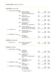 offene weine / wine by the glass - the Golden Tulip Berlin - Hotel ...